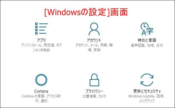 [Windowsの設定]画面が表示される